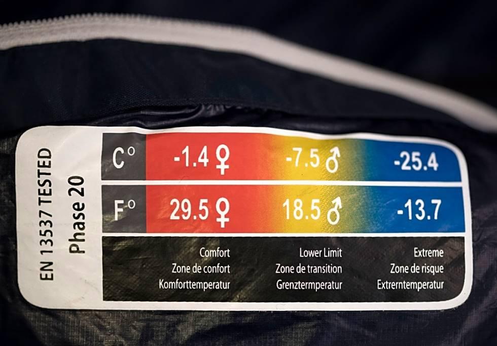 temperaturgrense sovepose