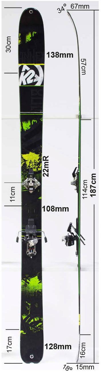 Test av K2 Annex 2014