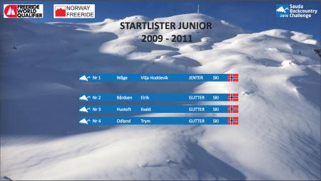 Startliste Junior 2009-2011 Sauda BCC