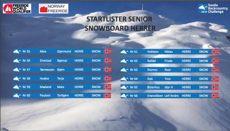 Startliste Snowboard Herrer Sauda BCC