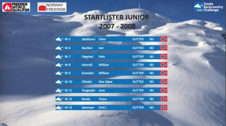 Startliste Junior 2007-2008 Sauda BCC