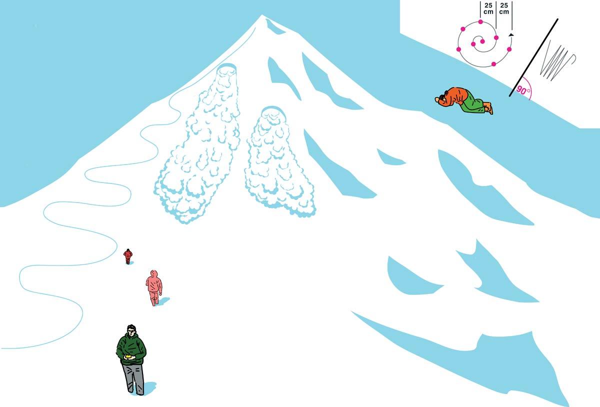 SIKKERHETSSKOLEN 2:6: Søk og finn i snøskred