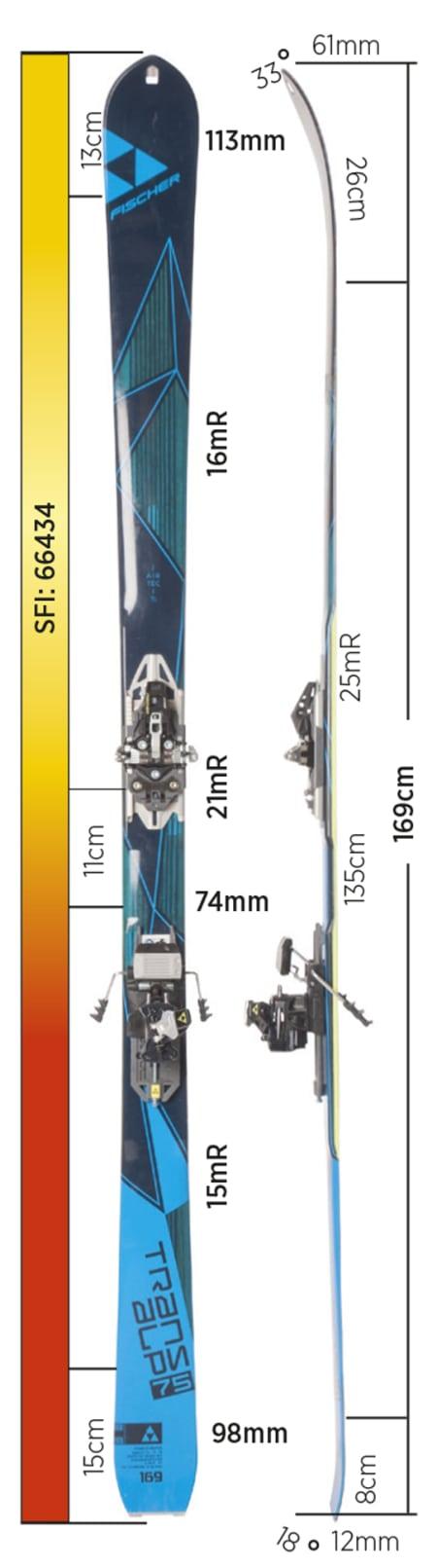 Test av Fischer Transalp 75 2017