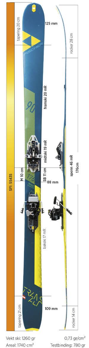 Test av Fischer Transalp Carbon 90