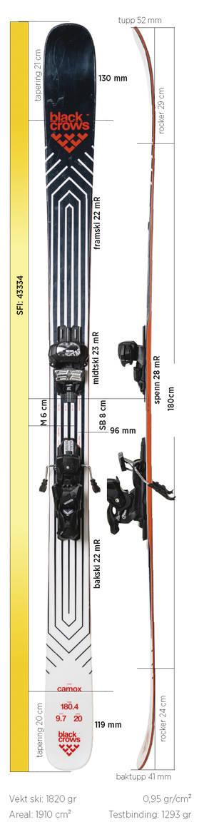 Test av Black Crows Camox 97 2020