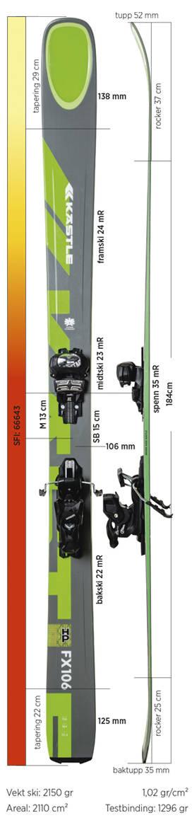 Test av Kästle FX 106 HP 2020