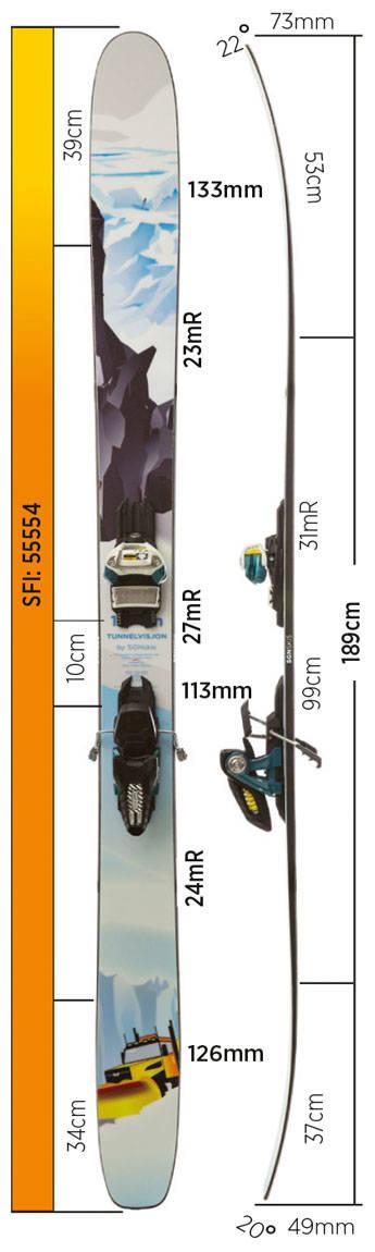 Test av SGN Tunnelvisjon 2017