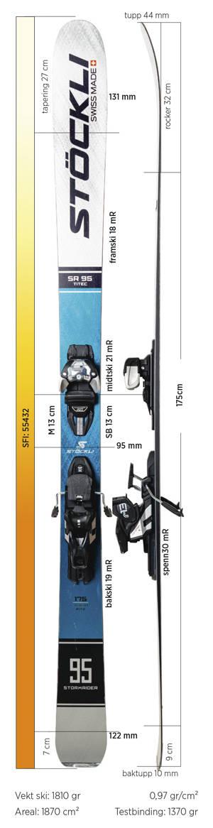 Test av Stöckli Stormrider 95 2020