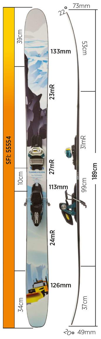 Test av SGN Tunnelvisjon