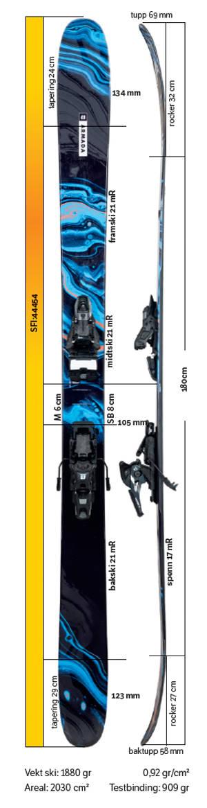 Test av Armada ARW 106 UL 2022