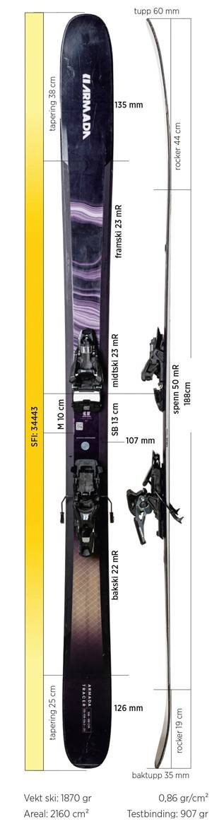 Test av Armada Tracer 108 2020