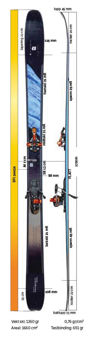 Test av Armada Tracer 88