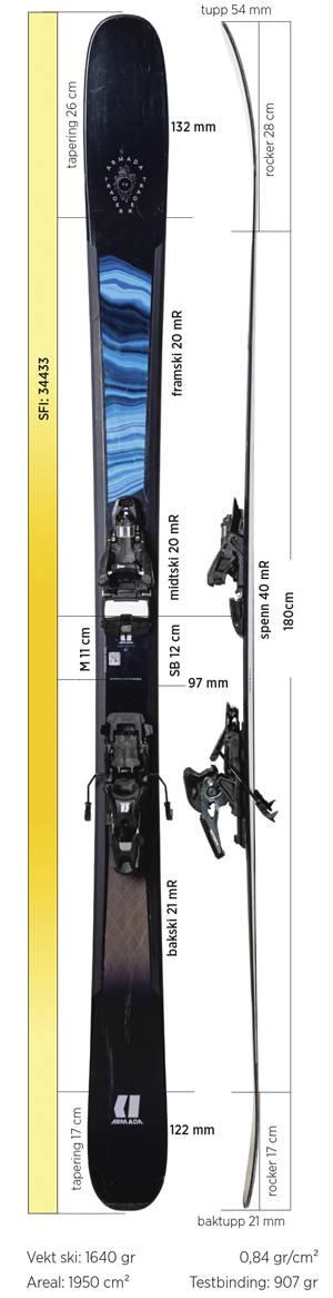 Test av Armada Tracer 98 2020