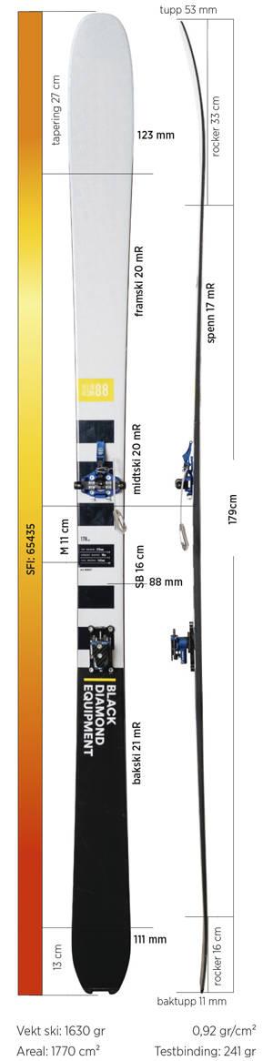 Test av Black Diamond Helio Recon 88 2020
