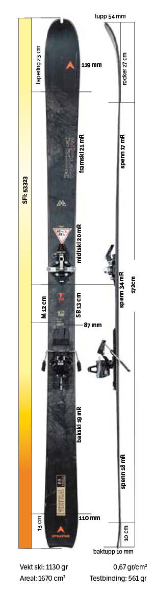 Test av Dynastar M-Vertical 2021