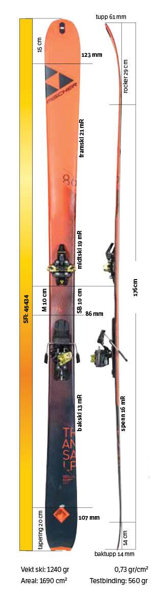 Test av Fischer Transalp 86 Carbon 2021