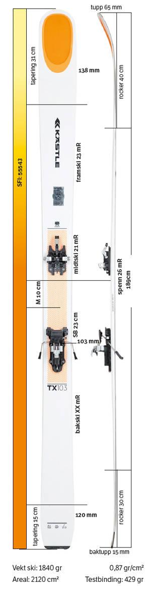 Test av Kästle TX 103 2021