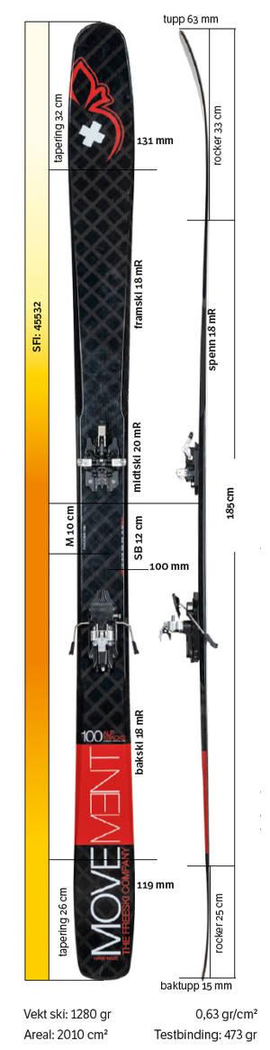 Test av Movement Alp Tracks 100 2021