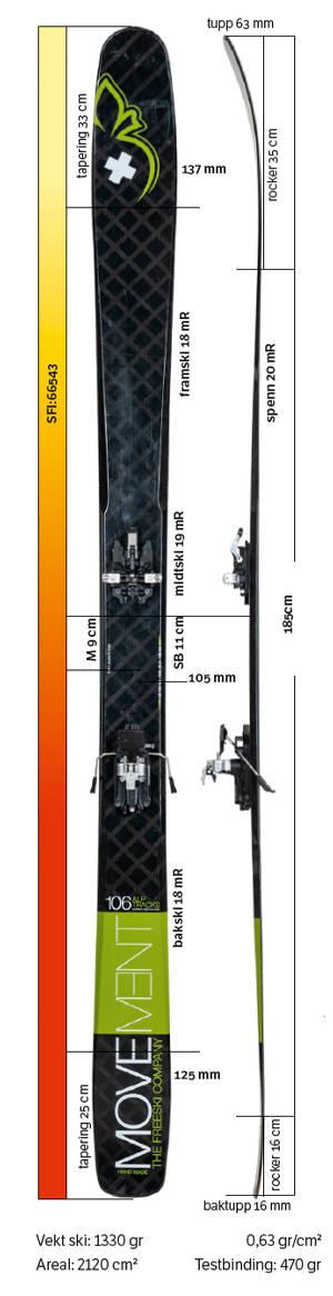 Test av Movement Alp Tracks 106 2021