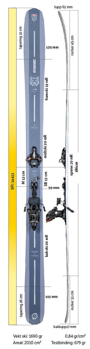 Test av Stereo Lynx 2021