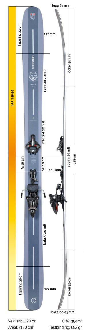 Test av Stereo Wolf MK IV 108 2021
