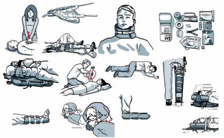 Førstehjelp topptur sikkerhet