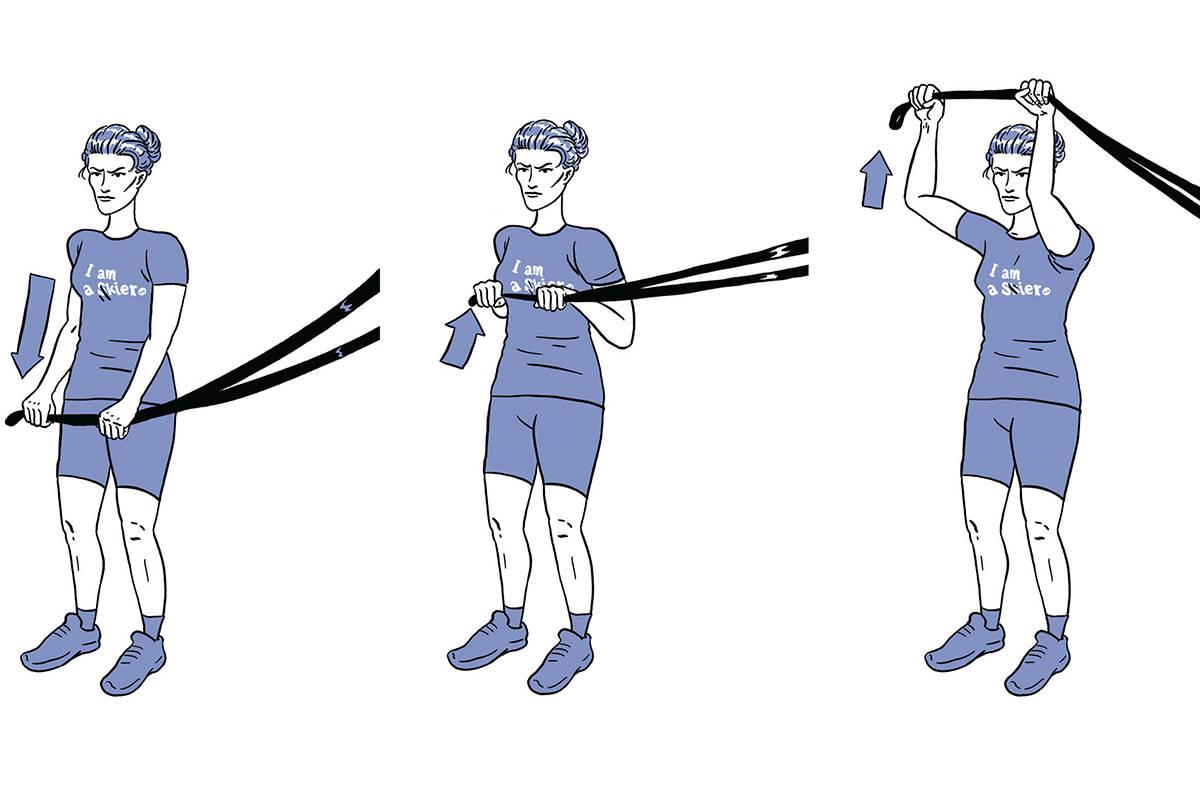 Trening mage treningsøvelser