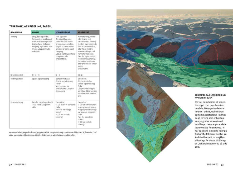 Terrengklassifisering - KAST