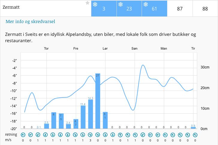 Skjermbilde 2016-10-12 kl. 11.54.49