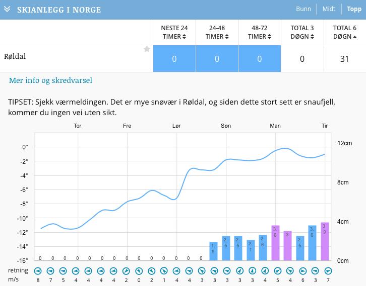 Skjermbilde 2016-11-09 kl. 12.41.31