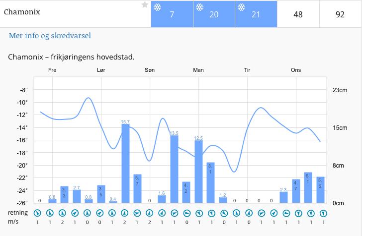 Skjermbilde 2017-02-02 kl. 14.22.28