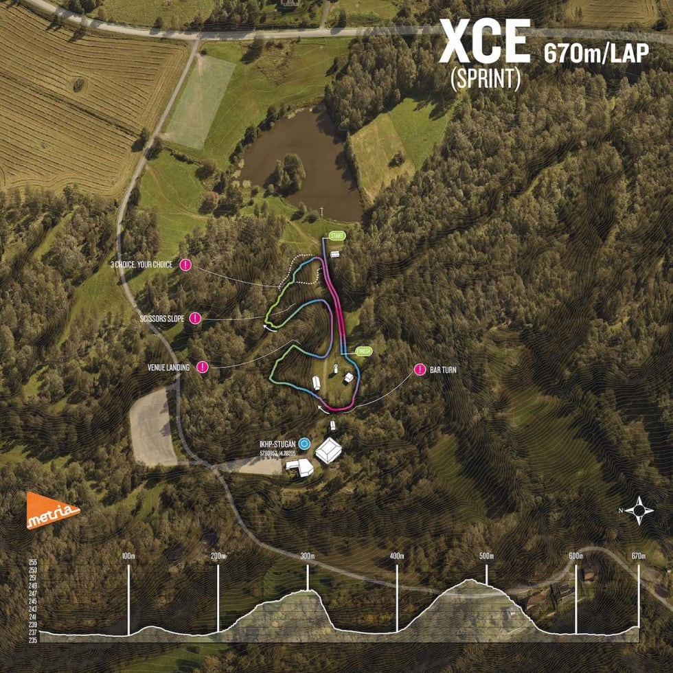 sprint map and profile 1200x1200
