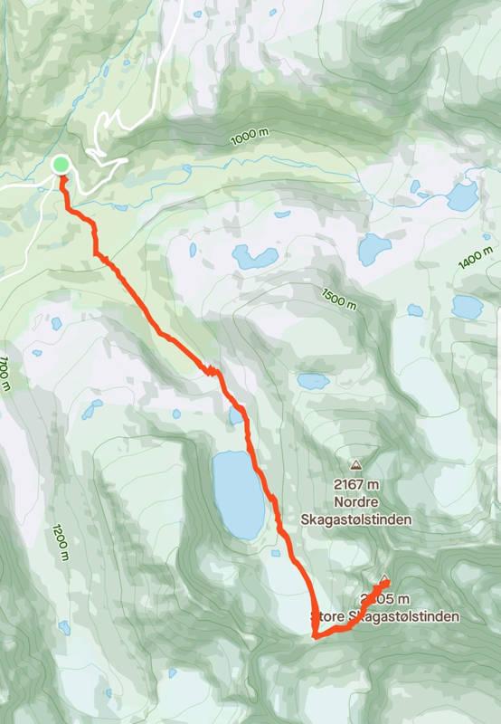 Gjermund Nordskar