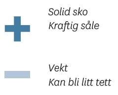 Skjermbilde 2014-05-22 kl. 09.09.51