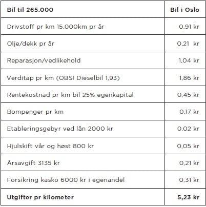 Skjermbilde 2018-05-07 kl. 09.39.39