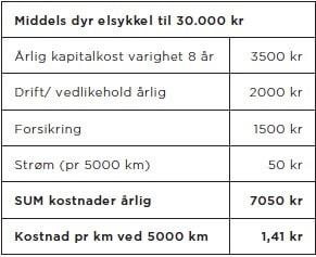 Skjermbilde 2018-05-07 kl. 09.39.56