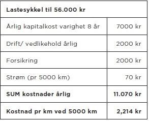 Skjermbilde 2018-05-07 kl. 09.40.05