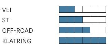 Skjermbilde 2014-05-22 kl. 09.56.13