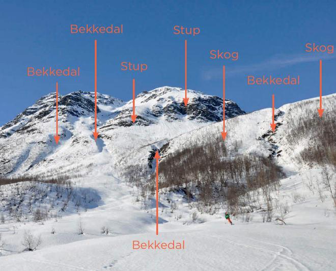 TERRENGFELLER: Et område med mange typer skummelt terreng. Foto: Espen Nordahl