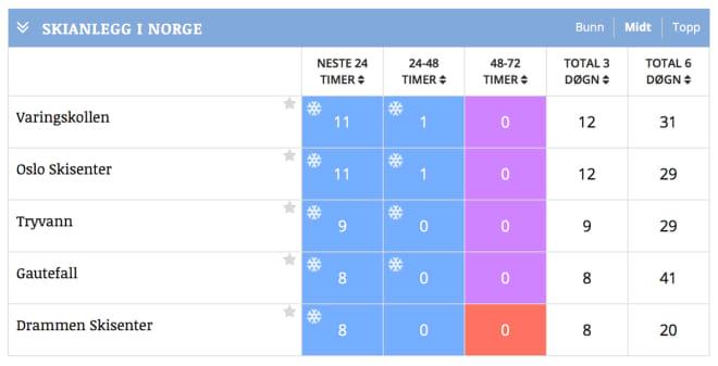 Skjermbilde-2018-01-10-kl.-11.54.41