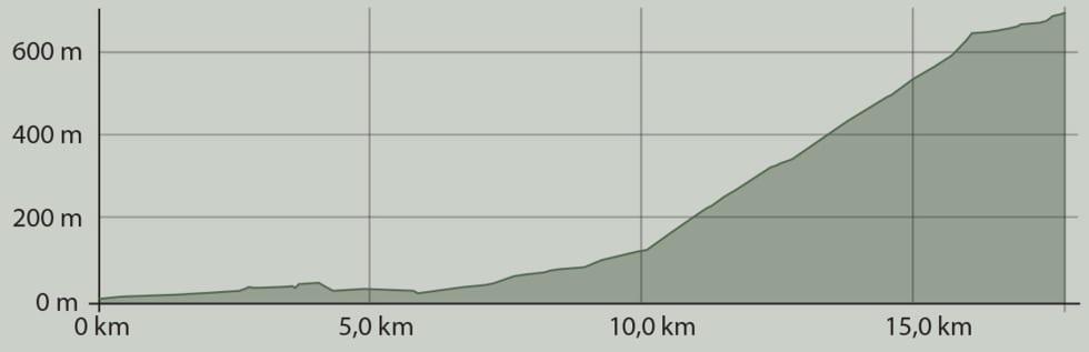 Eidfjord_7