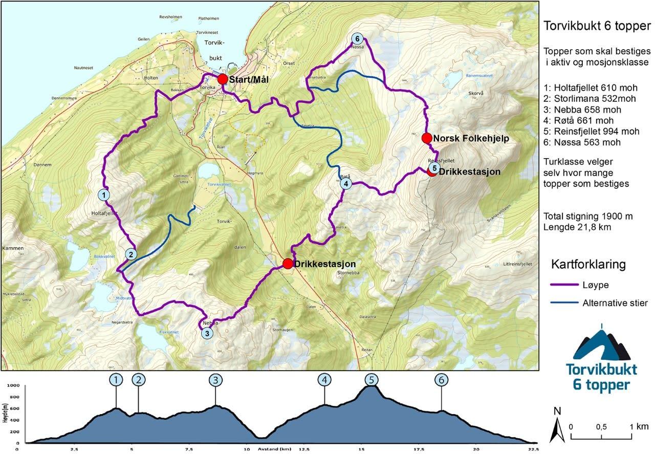 Kart og høydeprofil for løypa under Torvikbukt 6 topper.