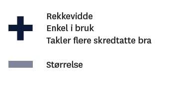 Skjermbilde 2015-01-06 kl. 15.43.30