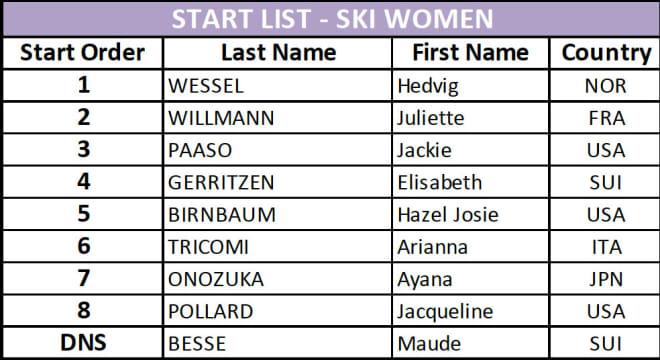 4-ski-kvinner