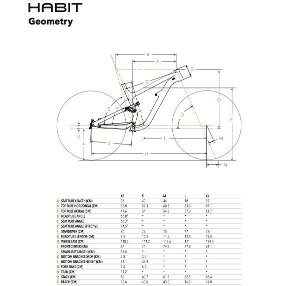 TALLENES TALE: Habit kommer med moderne geometri og i fem størrelser