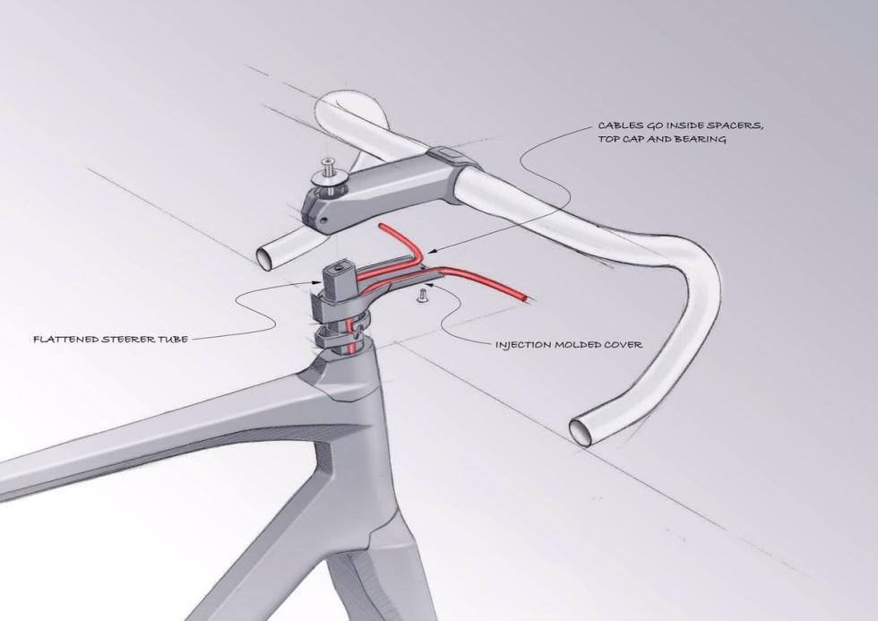 TORGNY FJELDSKAARS DESIGN: ICS-utformingen her illustrert med Torgnys egen illustrasjon.