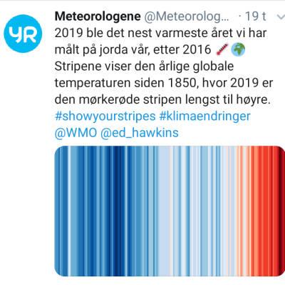 årlige globale gjennomsnittstemperaturen siden 1850. grafikk -  ED HAWKINS, NATIONAL CENTRE FOR ATMOSPHERIC SCIENCE, UNIVERSITY OF READING