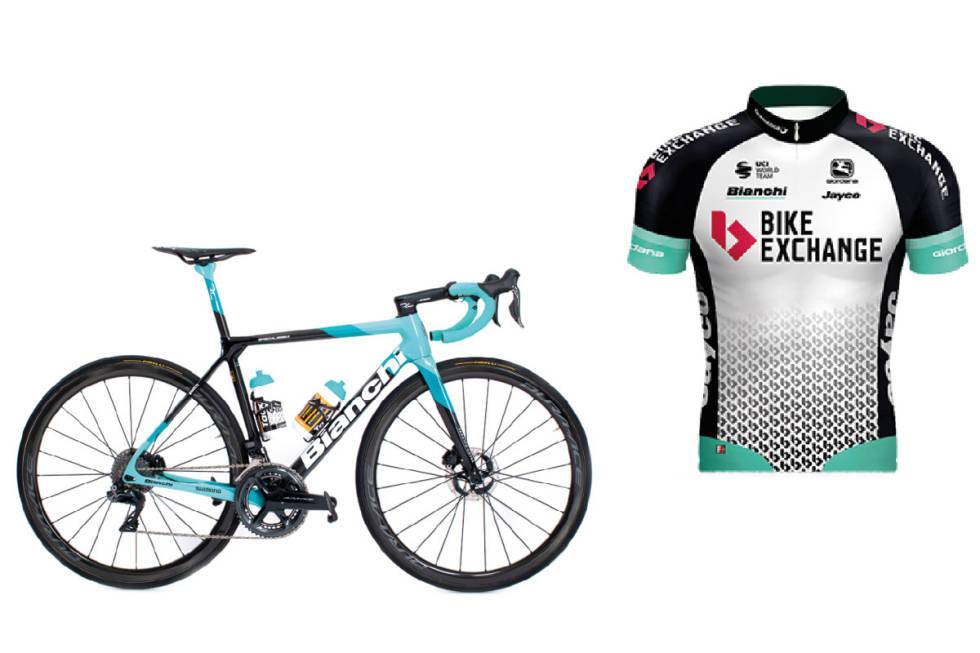 Bike-exchange