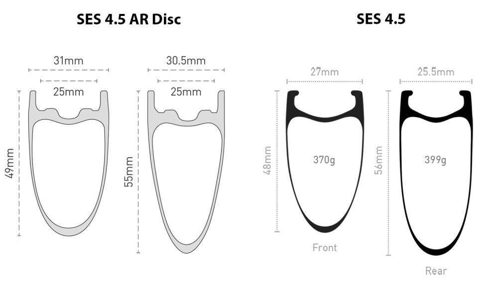 felgprovil enve ar 4.5 og zipp 303 disc