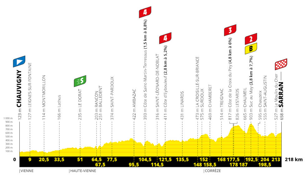 etappe-12-tour-de-france-2020